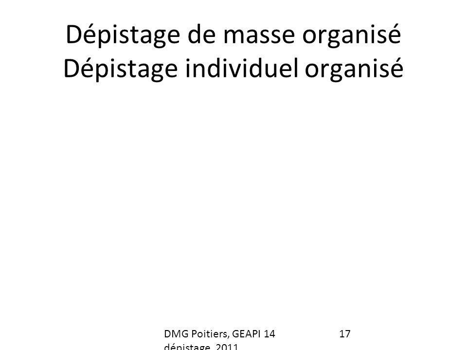 Dépistage de masse organisé Dépistage individuel organisé