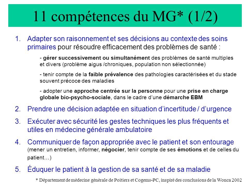 11 compétences du MG* (1/2)