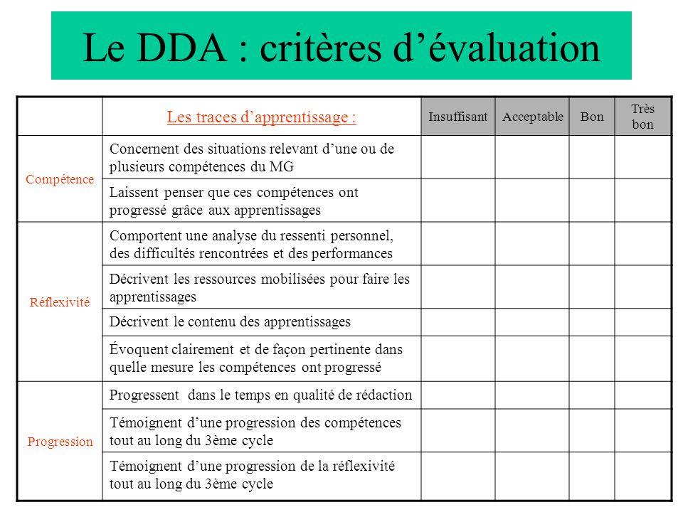 Le DDA : critères d'évaluation