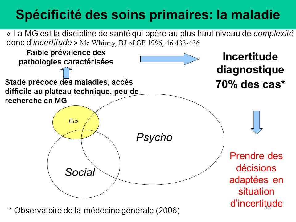 Incertitude diagnostique