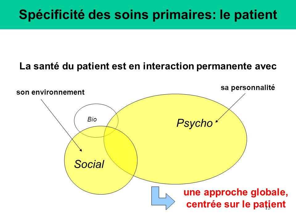 Psycho Social Spécificité des soins primaires: le patient