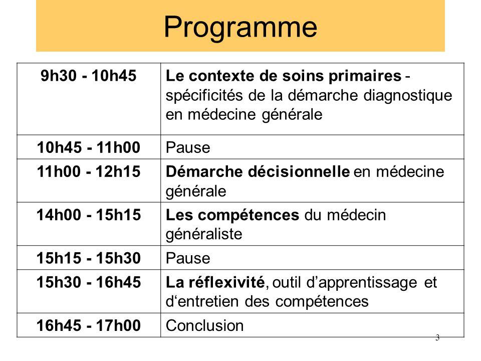 Programme 9h30 - 10h45. Le contexte de soins primaires - spécificités de la démarche diagnostique en médecine générale.
