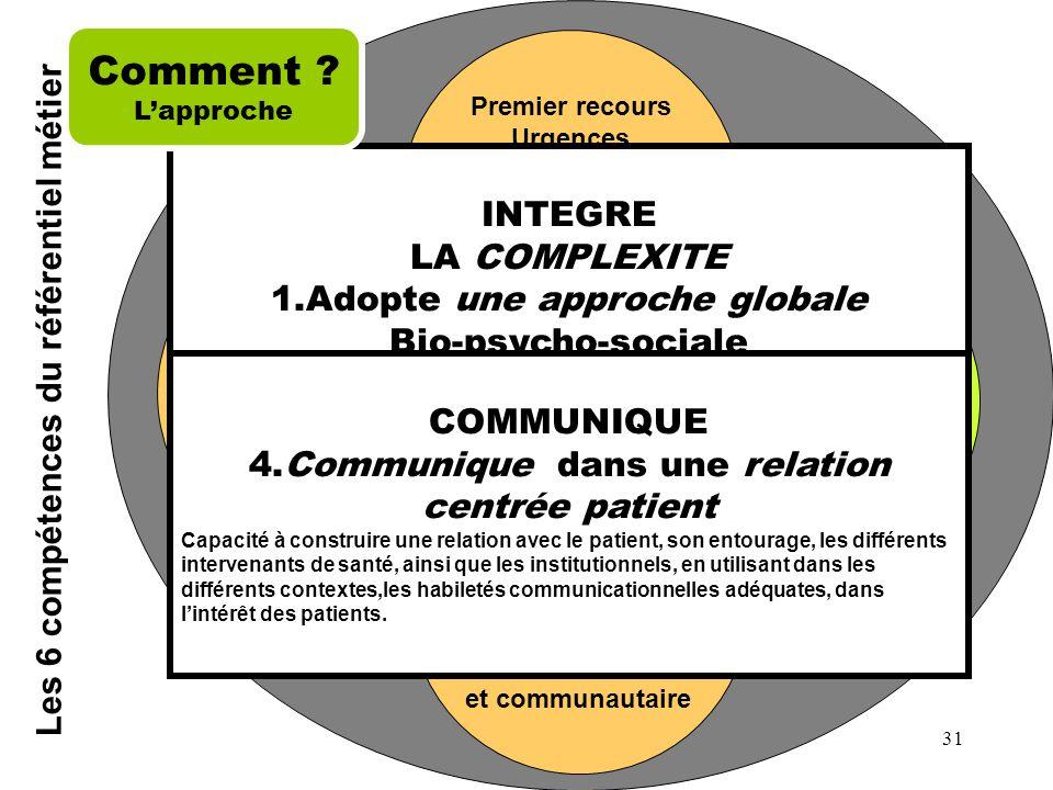 Comment Les 6 compétences du référentiel métier INTEGRE