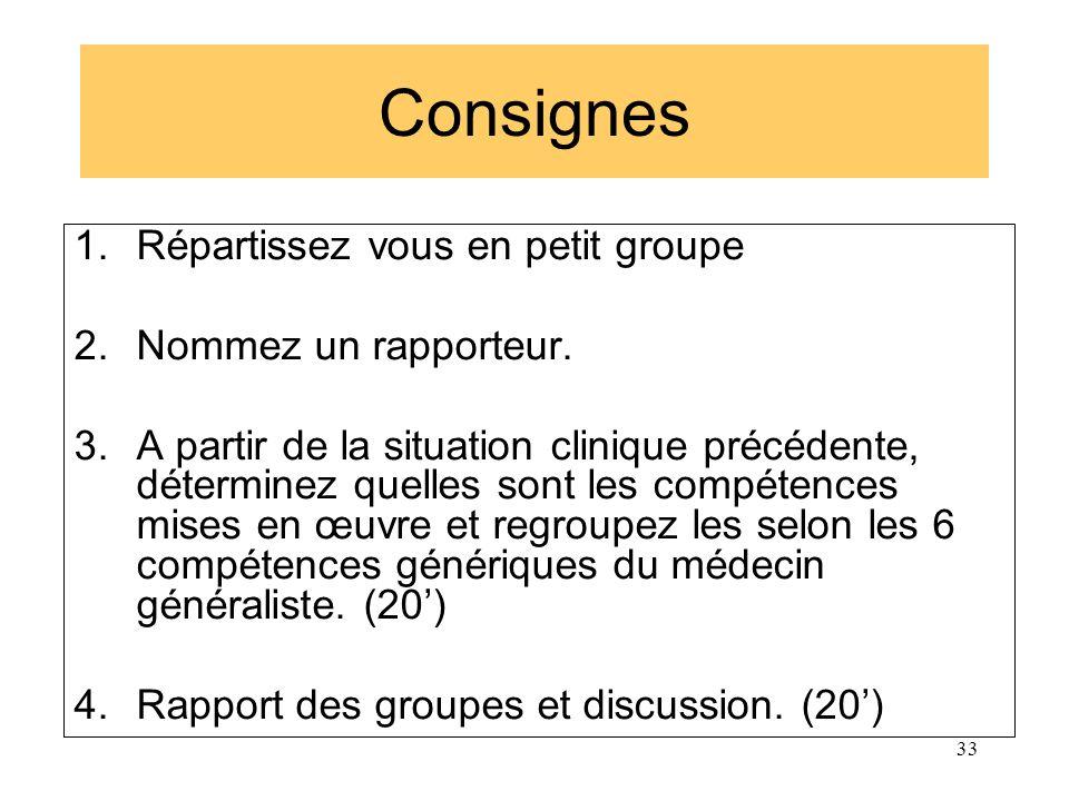 Consignes Répartissez vous en petit groupe Nommez un rapporteur.