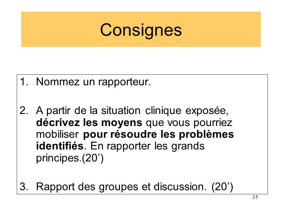 Consignes Nommez un rapporteur.