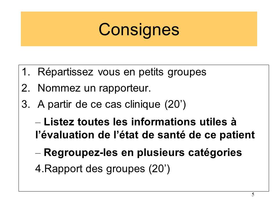 Consignes Répartissez vous en petits groupes Nommez un rapporteur.