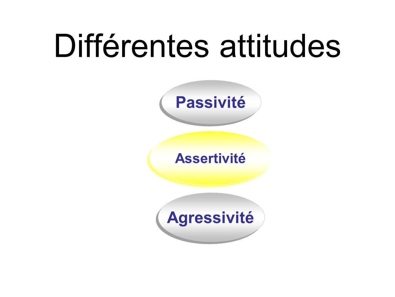 Différentes attitudes