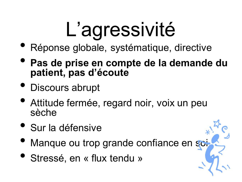 L'agressivité Réponse globale, systématique, directive