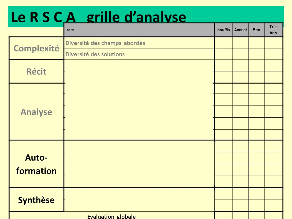 Le R S C A grille d'analyse