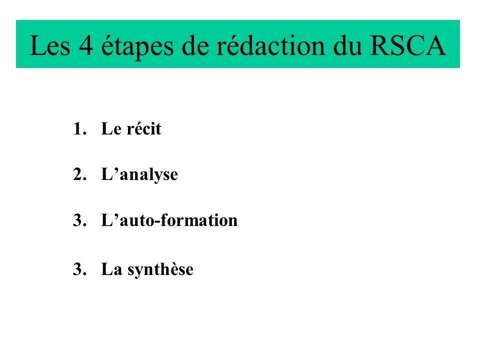 Les 4 étapes de rédaction du RSCA