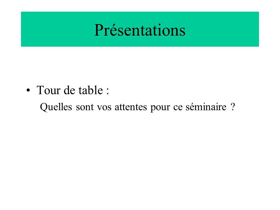 Présentations Tour de table :