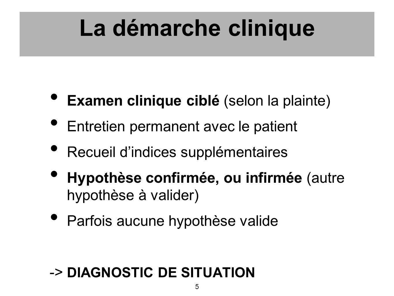 La démarche clinique Examen clinique ciblé (selon la plainte)