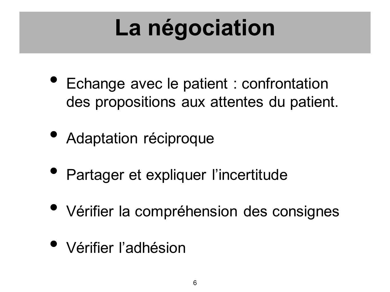 La négociation Echange avec le patient : confrontation des propositions aux attentes du patient. Adaptation réciproque.