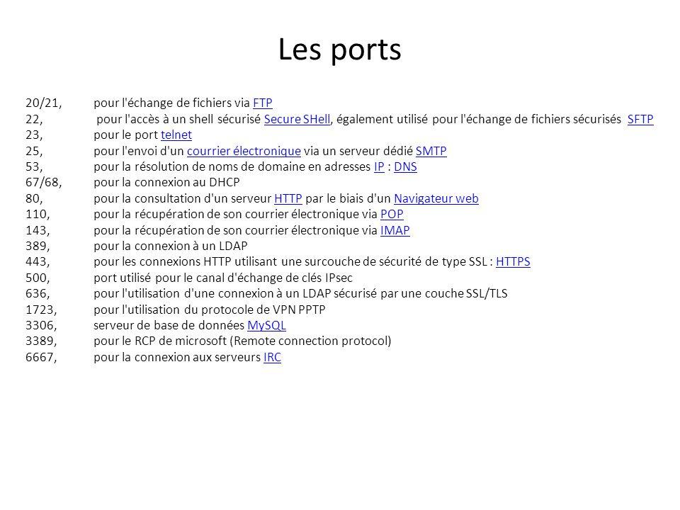 Les ports 20/21, pour l échange de fichiers via FTP