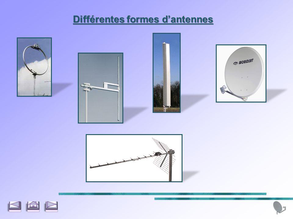 Différentes formes d'antennes
