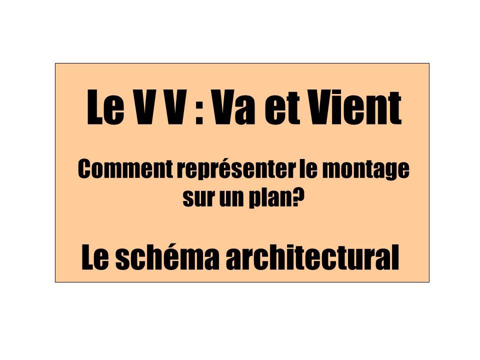 Le V V : Va et Vient Le schéma architectural