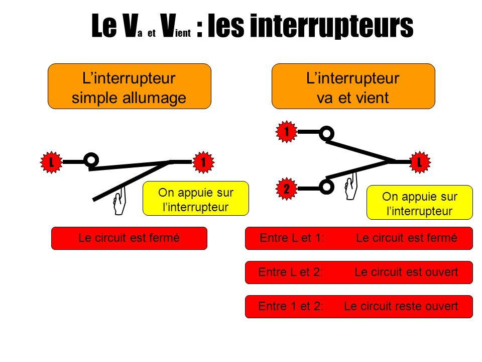   Le Va et Vient : les interrupteurs L'interrupteur simple allumage