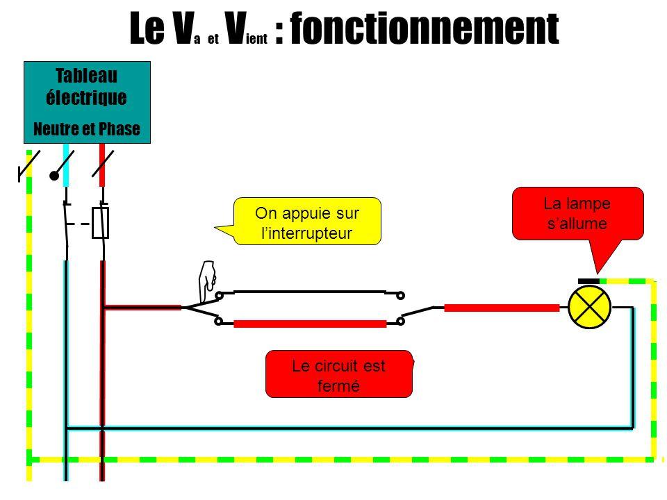 Electricite Va Et Vient Interesting Affordable Schema Electrique