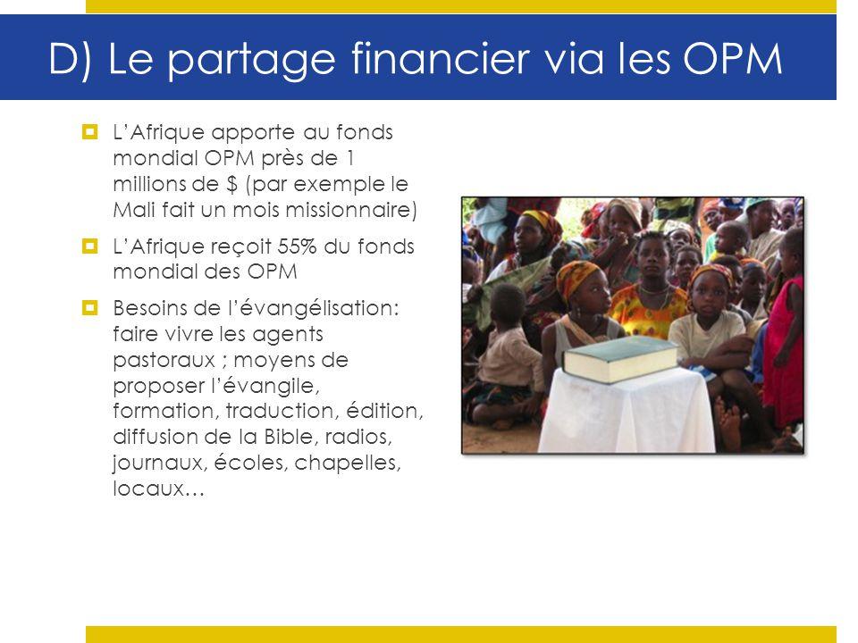 D) Le partage financier via les OPM