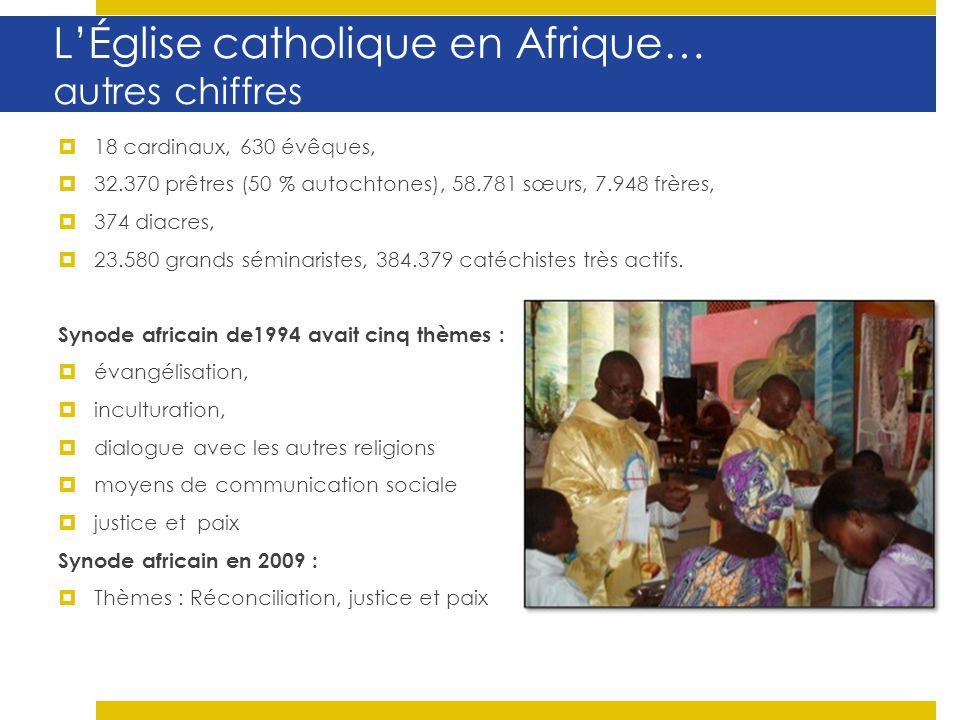 L'Église catholique en Afrique… autres chiffres