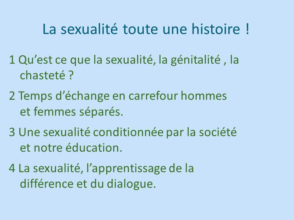 La sexualité toute une histoire !