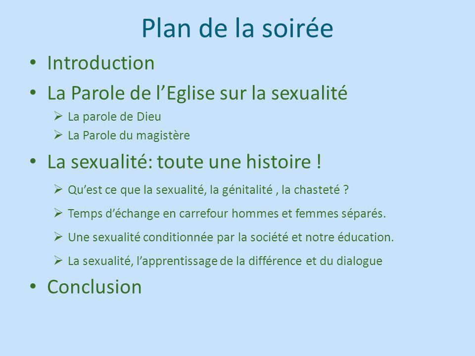 Plan de la soirée Introduction La Parole de l'Eglise sur la sexualité