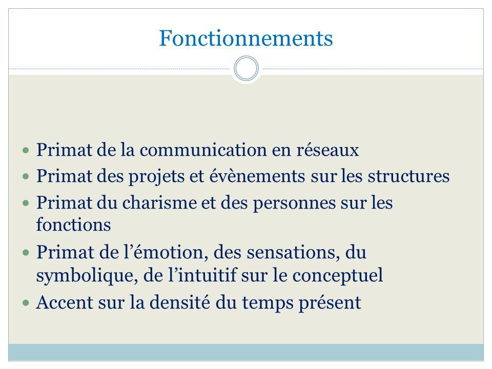 Fonctionnements Primat de la communication en réseaux. Primat des projets et évènements sur les structures.