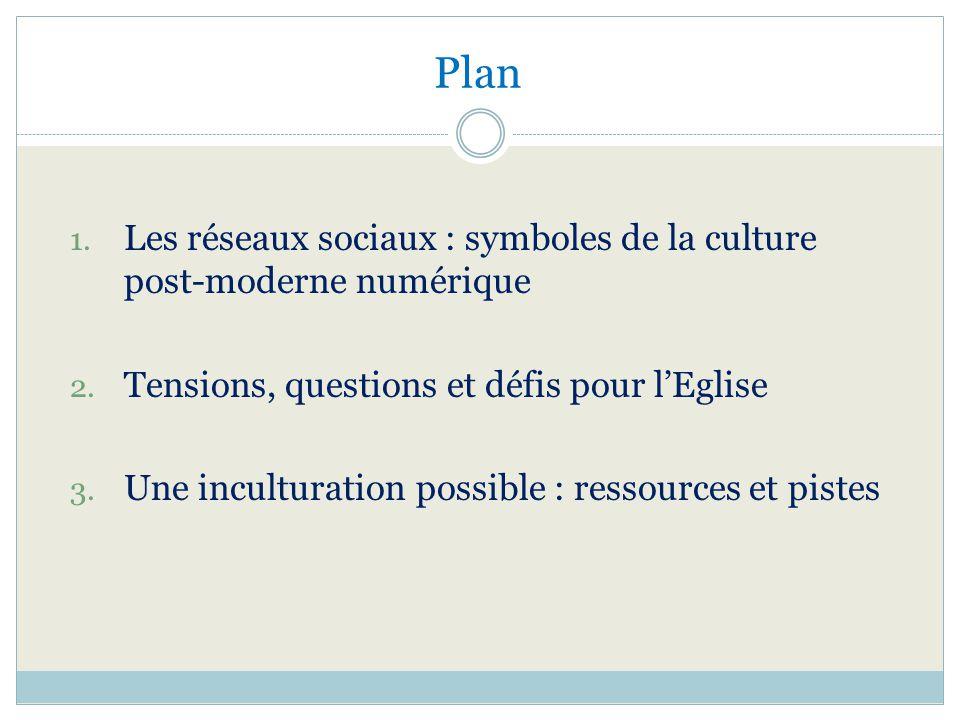 Plan Les réseaux sociaux : symboles de la culture post-moderne numérique. Tensions, questions et défis pour l'Eglise.