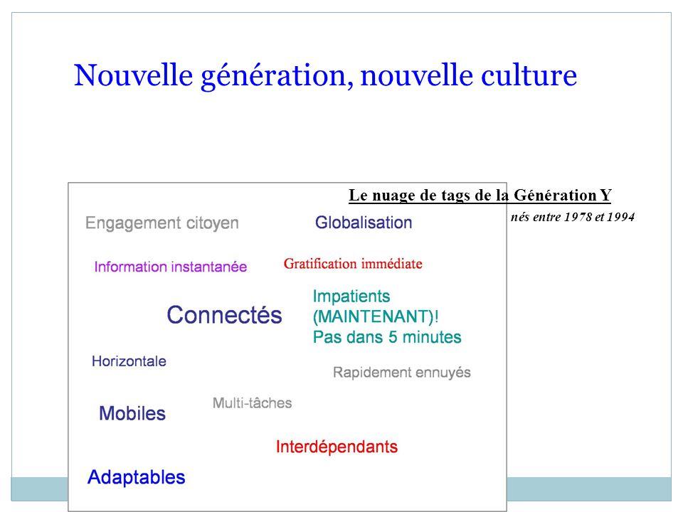 Nouvelle génération, nouvelle culture