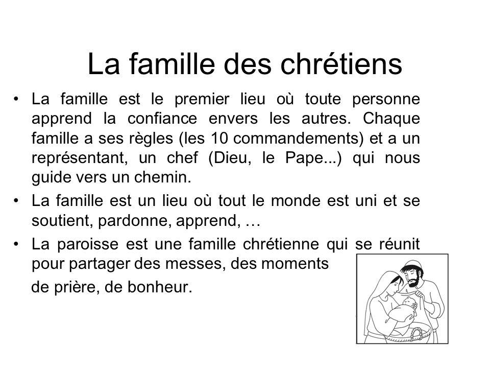 La famille des chrétiens