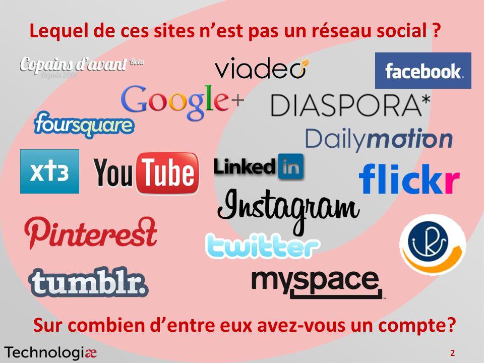 Lequel de ces sites n'est pas un réseau social