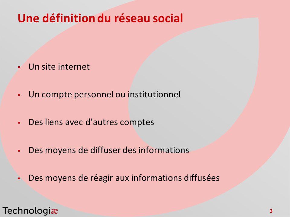 Une définition du réseau social