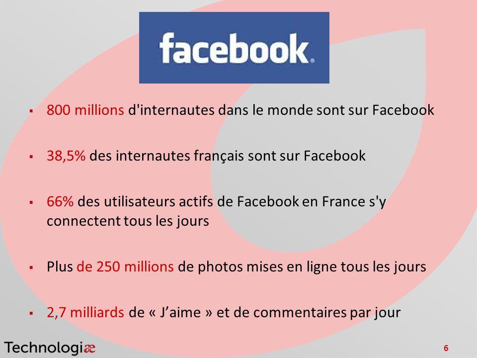 800 millions d internautes dans le monde sont sur Facebook