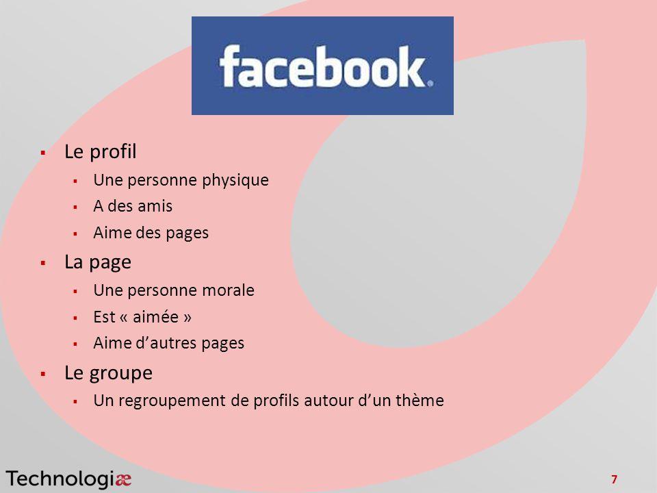 Le profil La page Le groupe Une personne physique A des amis