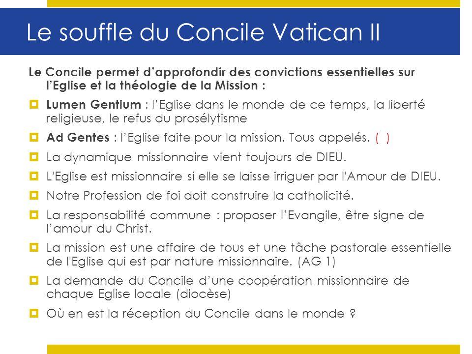 Le souffle du Concile Vatican II