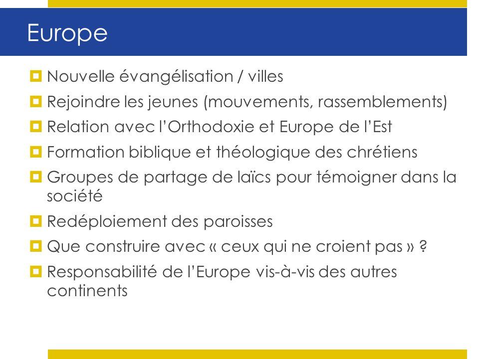 Europe Nouvelle évangélisation / villes