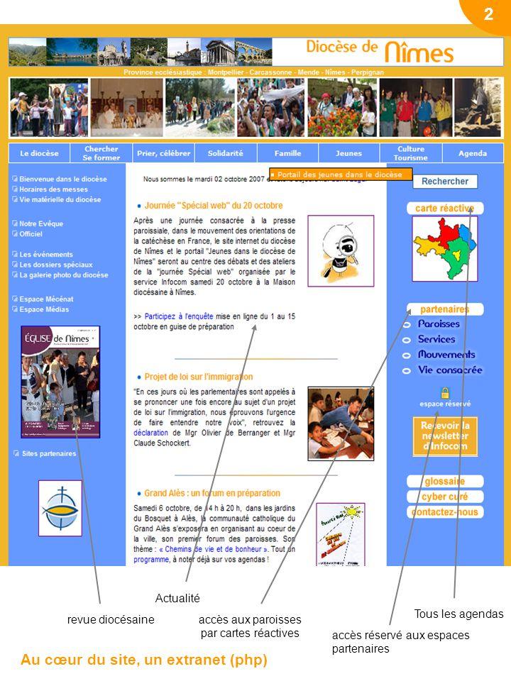 accès aux paroisses par cartes réactives