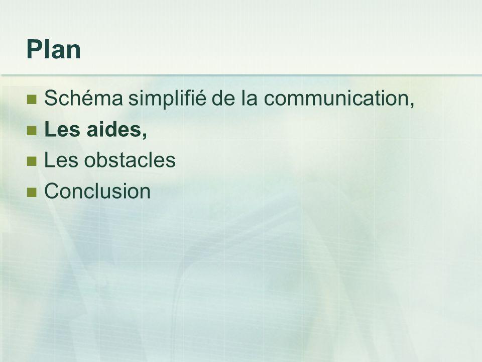 Plan Schéma simplifié de la communication, Les aides, Les obstacles