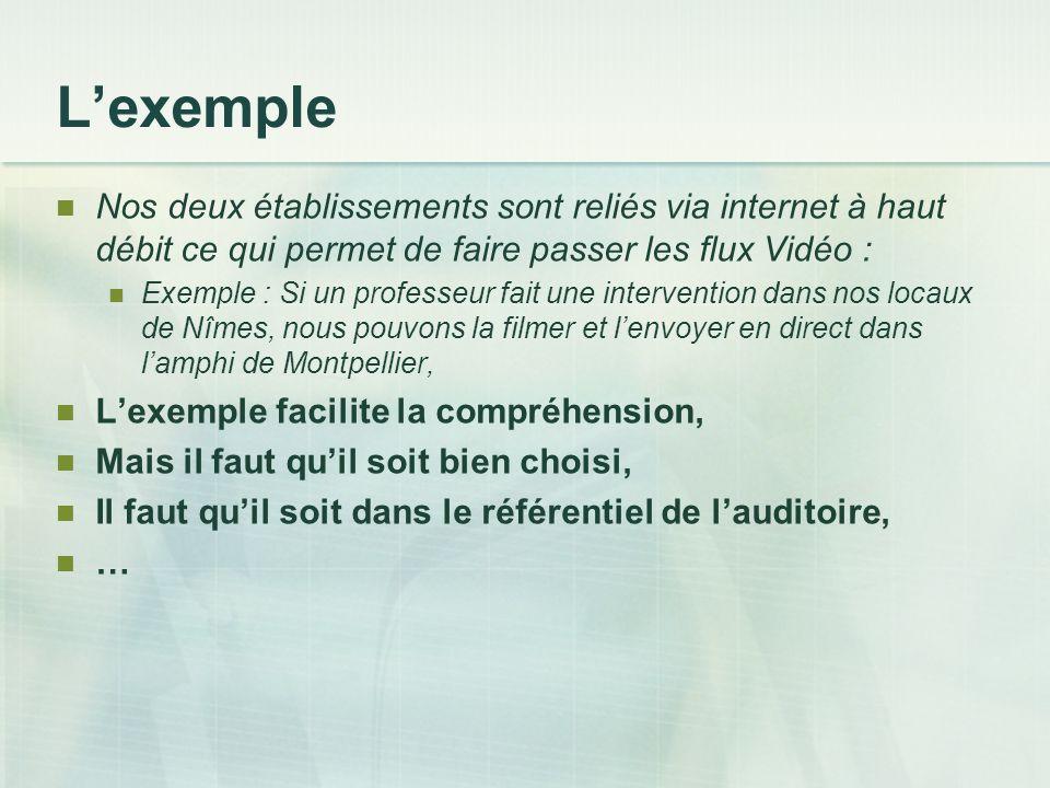 L'exemple Nos deux établissements sont reliés via internet à haut débit ce qui permet de faire passer les flux Vidéo :