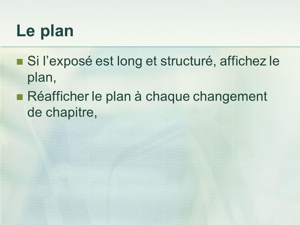 Le plan Si l'exposé est long et structuré, affichez le plan,