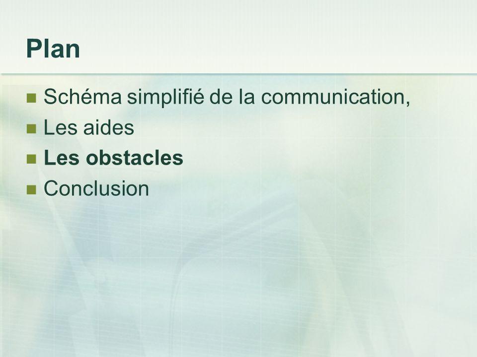 Plan Schéma simplifié de la communication, Les aides Les obstacles