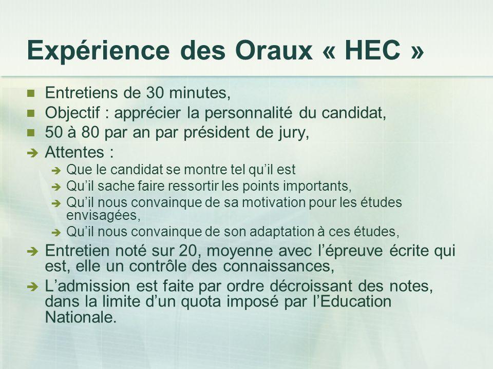 Expérience des Oraux « HEC »