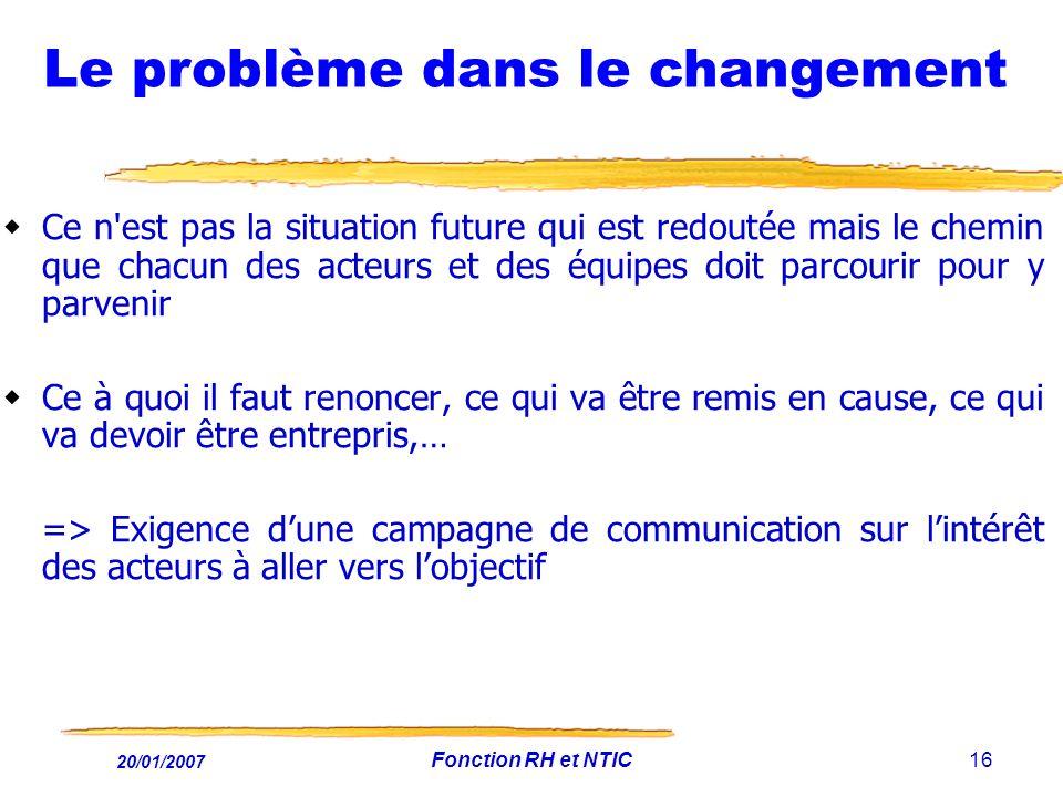 Le problème dans le changement