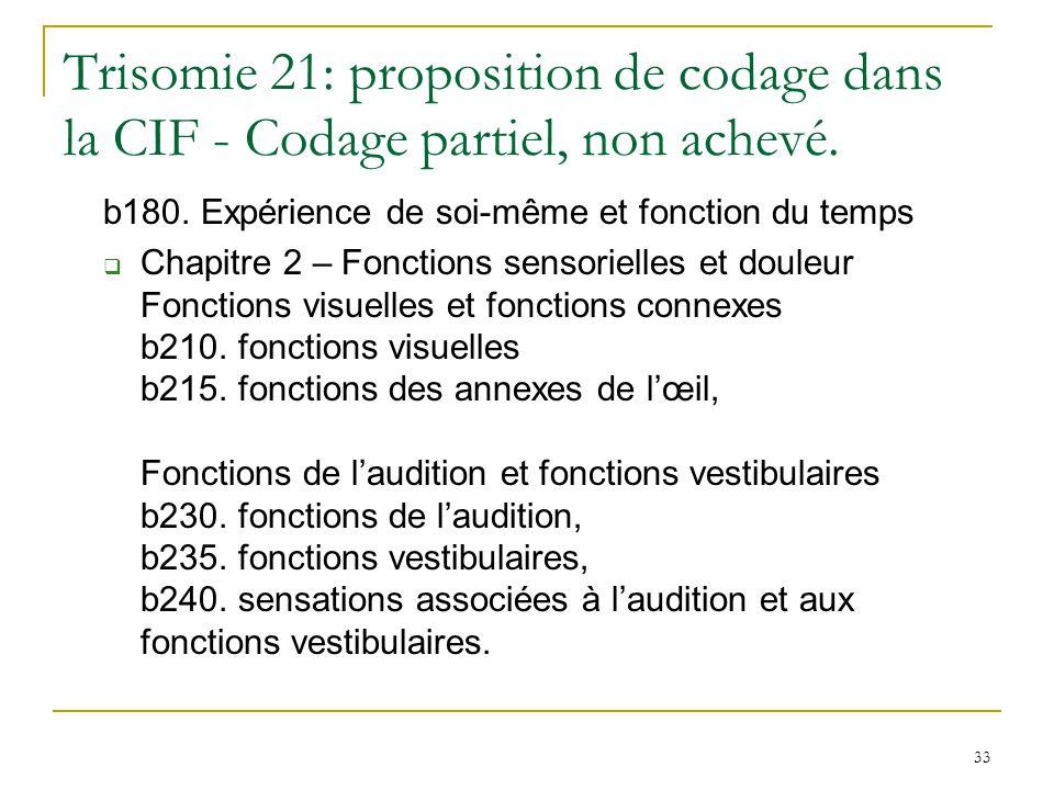 Trisomie 21: proposition de codage dans la CIF - Codage partiel, non achevé.