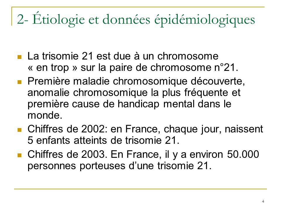 2- Étiologie et données épidémiologiques