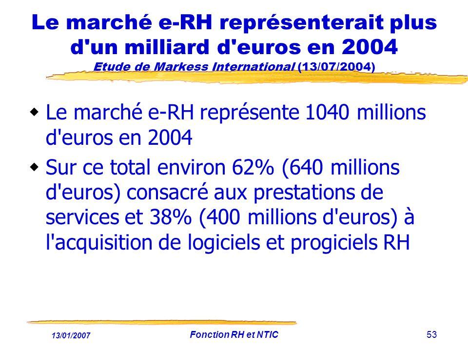 Le marché e-RH représente 1040 millions d euros en 2004