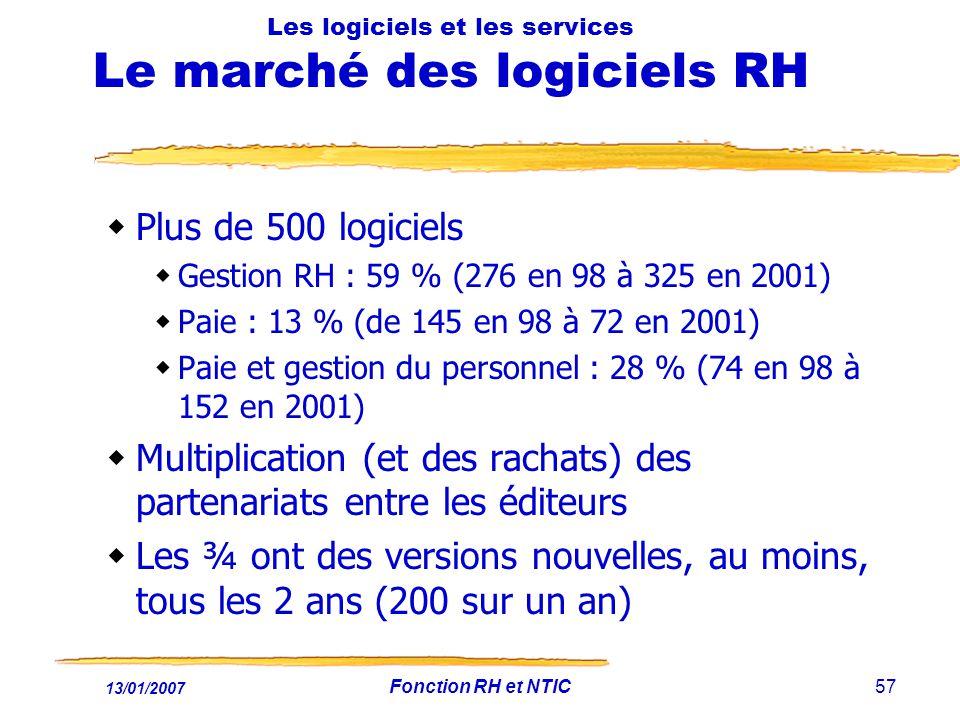 Les logiciels et les services Le marché des logiciels RH