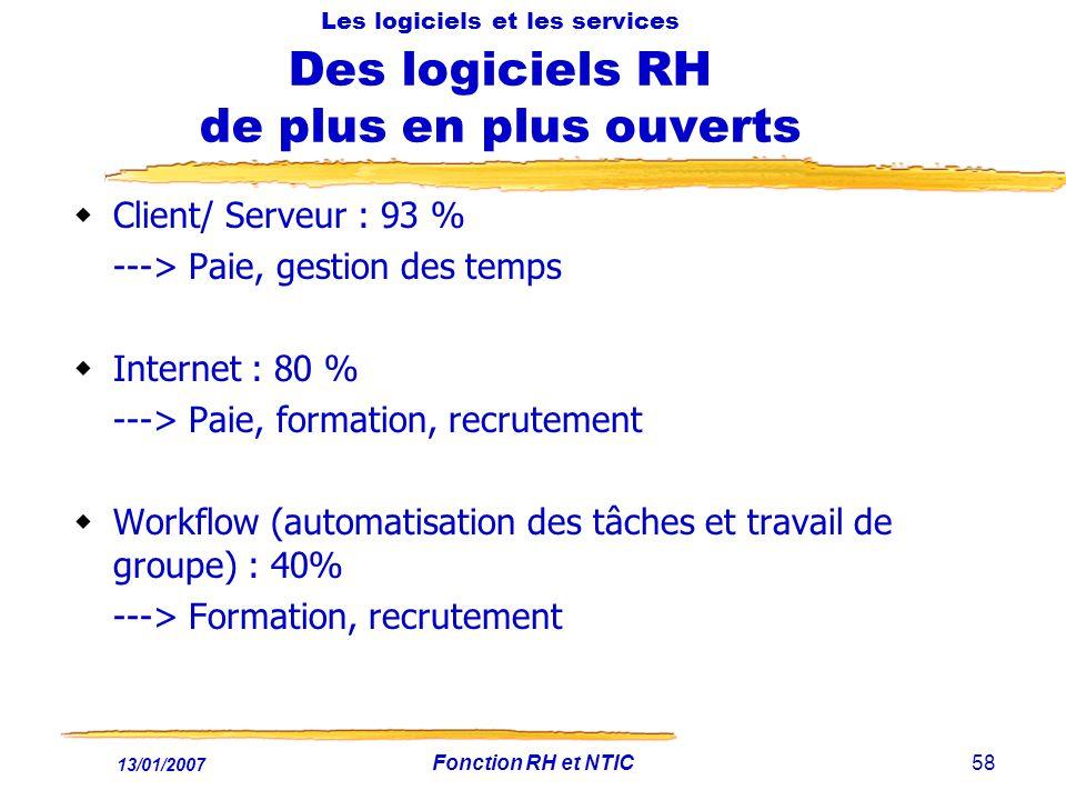 Les logiciels et les services Des logiciels RH de plus en plus ouverts