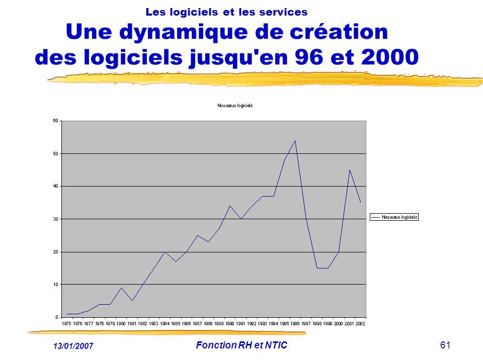 Les logiciels et les services Une dynamique de création des logiciels jusqu en 96 et 2000
