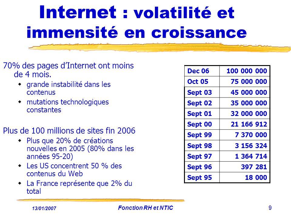 Internet : volatilité et immensité en croissance